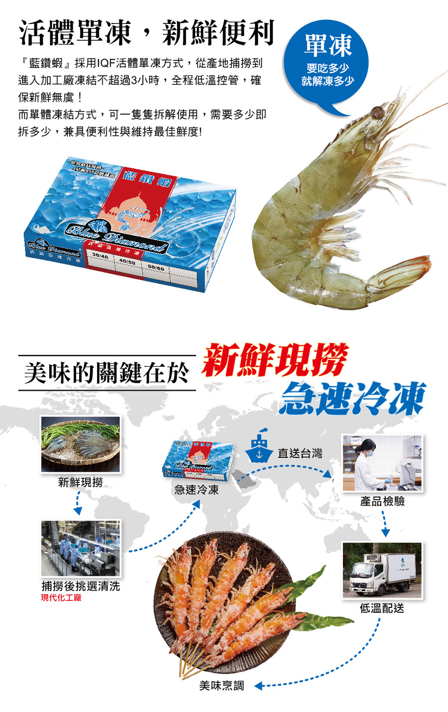 proimages/products/2-Crustacean/2-2/產品介紹頁-3_01.jpg